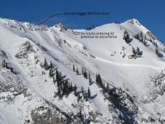 Tunnel Creek Avalanche Report Feb 8 2012